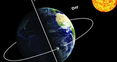 तेजी से घूमकर चक्कर पूरा कर रही है धरती, वैज्ञानिकों की बढ़ी चिंता, इंसानो पर मंडराया खतरा!